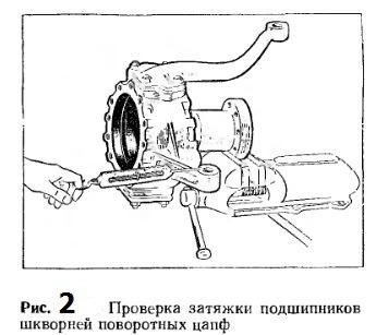 Проверка затяжки подшипников шкворней поворотных цапф